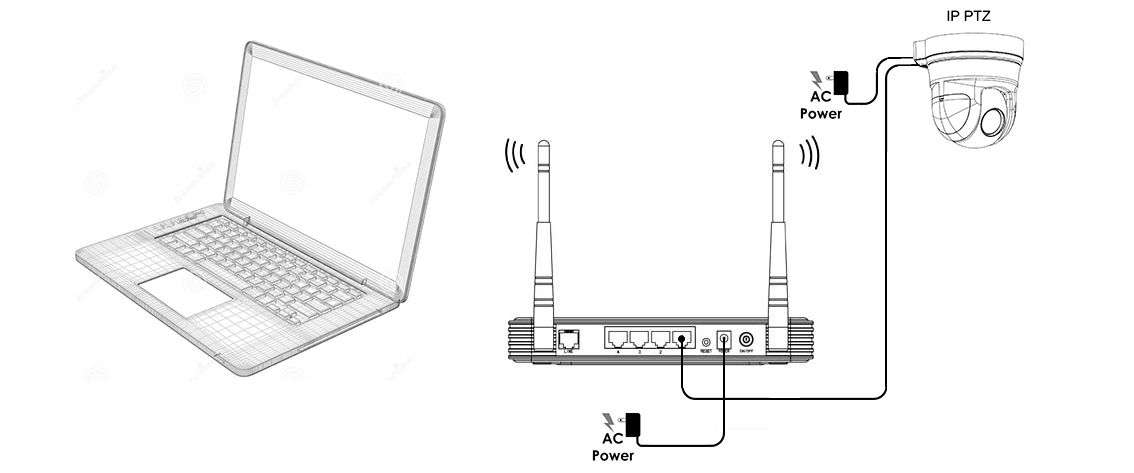 IP Camera connection diagram with RJ45 cable
